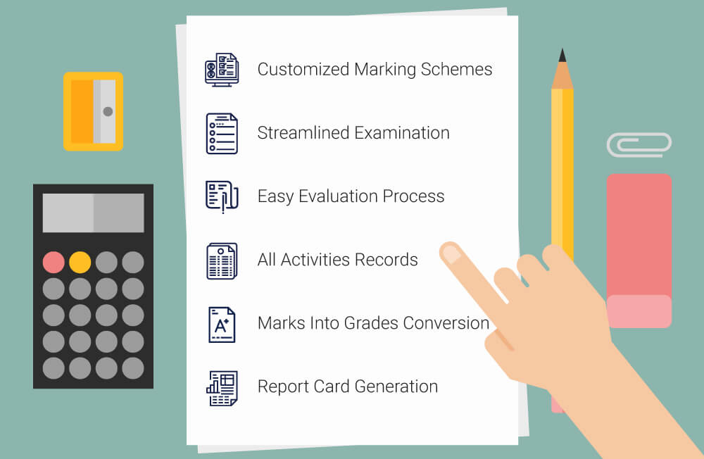 Assessment-management-system-features