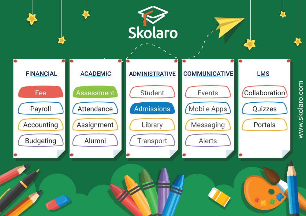 Digitize Your Institution with Skolaro School Management System