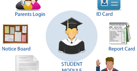 """Global School Management Software Market Report"" includes Skolaro in Research"