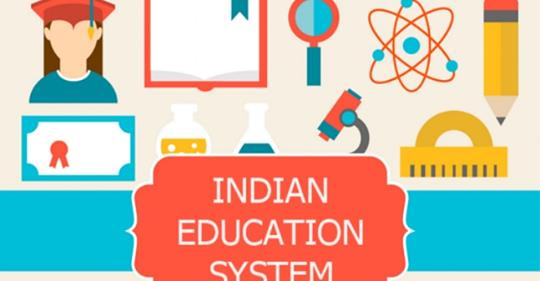 Measures to Improve Quality Education in Schools: Why India needs to Develop School Ecosystems?
